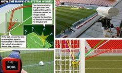 FIFA ยันใช้โกลไลน์ช่วยตัดสินเวิลด์คัพ 2014