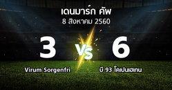 ผลบอล : Virum Sorgenfri vs บี 93 โคเปนเฮเกน (เดนมาร์ก-คัพ 2017-2018)