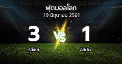 โปรแกรมบอล : รัสเซีย vs อียิปต์ (ฟุตบอลโลก 2018)