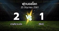 ผลบอล : ซาอุดีอาระเบีย vs อียิปต์ (ฟุตบอลโลก 2018)