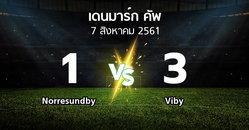 ผลบอล : Norresundby vs Viby (เดนมาร์ก-คัพ 2018-2019)