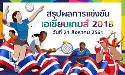 สรุปผลการแข่งขัน กีฬาเอเชียนเกมส์ 2018 ประจำวันที่ 21 สิงหาคม 2561