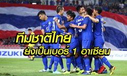 คอมเมนท์แฟนบอล! ทีมชาติไทย ถล่ม สิงคโปร์ 3-0 ศึกอาเซียนคัพ