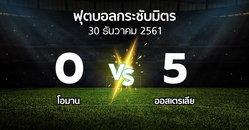 ผลบอล : โอมาน vs ออสเตรเลีย (ฟุตบอลกระชับมิตร)