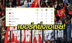 โกยทอง 100 เหรียญ! ทัพนักกีฬาจีน ผงาดเจ้าเอเชียนเกมส์ 2018