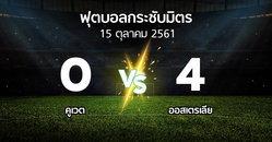 ผลบอล : คูเวต vs ออสเตรเลีย (ฟุตบอลกระชับมิตร)