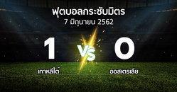 ผลบอล : เกาหลีใต้ vs ออสเตรเลีย (ฟุตบอลกระชับมิตร)