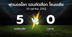 ผลบอล : ออสเตรเลีย vs เนปาล (ฟุตบอลโลก-รอบคัดเลือก-โซนเอเชีย 2019-2021)