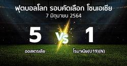 ผลบอล : ออสเตรเลีย vs โรมาเนีย(U19)(N) (ฟุตบอลโลก-รอบคัดเลือก-โซนเอเชีย 2019-2021)
