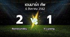 ผลบอล : Norresundby vs IF Lyseng (เดนมาร์ก-คัพ 2019-2020)