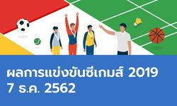 ผลการแข่งขันกีฬาซีเกมส์ 2019 ประจำวันที่ 7 ธันวาคม 2562