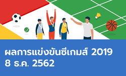 ผลการแข่งขันกีฬาซีเกมส์ 2019 ประจำวันที่ 8 ธันวาคม 2562