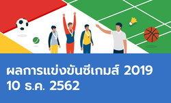 ผลการแข่งขันกีฬาซีเกมส์ 2019 ประจำวันที่ 10 ธันวาคม 2562