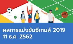 ผลการแข่งขันกีฬาซีเกมส์ 2019 ประจำวันที่ 11 ธันวาคม 2562