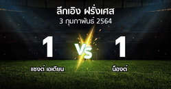 ผลบอล : แซงต์ เอเตียน vs น็องต์ (ลีกเอิง 2020-2021)
