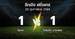 ผลบอล : น็องต์ vs มาร์กเซย (ลีกเอิง 2020-2021)