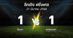 ผลบอล : น็องต์ vs ลอริยองต์ (ลีกเอิง 2020-2021)