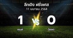ผลบอล : แรนส์ vs น็องต์ (ลีกเอิง 2020-2021)