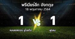 ผลบอล พรีเมียร์ลีก 2020/2021 : แมนยู vs ฟูแล่ม