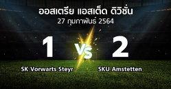 ผลบอล : SK Vorwarts Steyr vs SKU Amstetten (ออสเตรีย-แอสเต็ด-ดิวิชั่น 2020-2021)