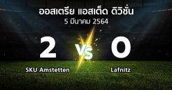 ผลบอล : SKU Amstetten vs Lafnitz (ออสเตรีย-แอสเต็ด-ดิวิชั่น 2020-2021)