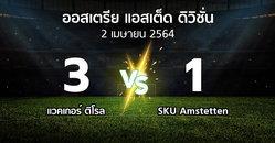 ผลบอล : แวคเกอร์ ติโรล vs SKU Amstetten (ออสเตรีย-แอสเต็ด-ดิวิชั่น 2020-2021)