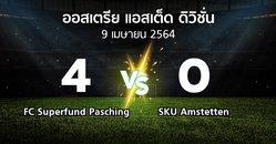 ผลบอล : FC Superfund Pasching vs SKU Amstetten (ออสเตรีย-แอสเต็ด-ดิวิชั่น 2020-2021)