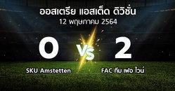 ผลบอล : SKU Amstetten vs FAC ทีม เฟอ ไวน์ (ออสเตรีย-แอสเต็ด-ดิวิชั่น 2020-2021)