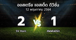 ผลบอล : SV Horn vs คัพเฟ่นเบิร์ก (ออสเตรีย-แอสเต็ด-ดิวิชั่น 2020-2021)
