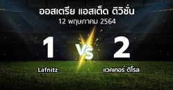 ผลบอล : Lafnitz vs แวคเกอร์ ติโรล (ออสเตรีย-แอสเต็ด-ดิวิชั่น 2020-2021)
