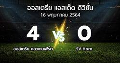 ผลบอล : ออสเตรีย คลาเกนเฟิร์ต vs SV Horn (ออสเตรีย-แอสเต็ด-ดิวิชั่น 2020-2021)