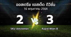 ผลบอล : SKU Amstetten vs Rapid Wien B (ออสเตรีย-แอสเต็ด-ดิวิชั่น 2020-2021)