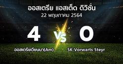 ผลบอล : ออสเตรียเวียนนา(Am) vs SK Vorwarts Steyr (ออสเตรีย-แอสเต็ด-ดิวิชั่น 2020-2021)