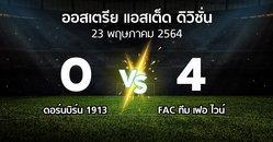 ผลบอล : ดอร์นบิร์น 1913 vs FAC ทีม เฟอ ไวน์ (ออสเตรีย-แอสเต็ด-ดิวิชั่น 2020-2021)