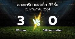 ผลบอล : SV Horn vs SKU Amstetten (ออสเตรีย-แอสเต็ด-ดิวิชั่น 2020-2021)