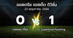 ผลบอล : แวคเกอร์ ติโรล vs FC Superfund Pasching (ออสเตรีย-แอสเต็ด-ดิวิชั่น 2020-2021)