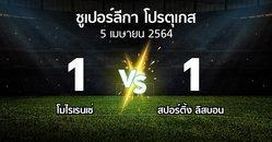 ผลบอล : โมไรเรนเซ่ vs สปอร์ติ้ง ลิสบอน (ซูเปอร์ลีกา-โปรตุเกส 2020-2021)