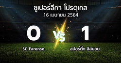 ผลบอล : SC Farense vs สปอร์ติ้ง ลิสบอน (ซูเปอร์ลีกา-โปรตุเกส 2020-2021)