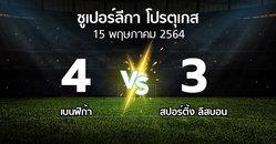 ผลบอล : เบนฟิก้า vs สปอร์ติ้ง ลิสบอน (ซูเปอร์ลีกา-โปรตุเกส 2020-2021)