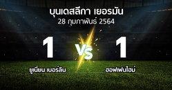 ผลบอล : ยูเนี่ยน เบอร์ลิน vs ฮอฟเฟ่นไฮม์ (บุนเดสลีกา 2020-2021)