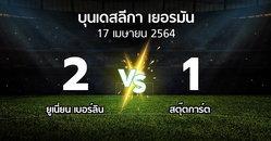 ผลบอล : ยูเนี่ยน เบอร์ลิน vs สตุ๊ตการ์ต (บุนเดสลีกา 2020-2021)