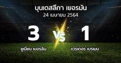 ผลบอล : ยูเนี่ยน เบอร์ลิน vs เบรเมน (บุนเดสลีกา 2020-2021)