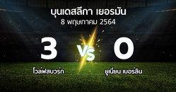 ผลบอล : โวล์ฟสบวร์ก vs ยูเนี่ยน เบอร์ลิน (บุนเดสลีกา 2020-2021)