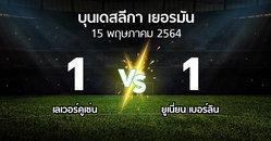 ผลบอล : เลเวอร์คูเซ่น vs ยูเนี่ยน เบอร์ลิน (บุนเดสลีกา 2020-2021)