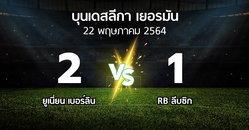 ผลบอล : ยูเนี่ยน เบอร์ลิน vs RB ลีบซิก (บุนเดสลีกา 2020-2021)