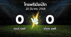 ผลบอล : ชลบุรี เอฟซี vs สุโขทัย เอฟซี (ไทยพรีเมียร์ลีก 2020-2021)