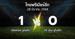 ผลบอล : เมืองทอง ยูไนเต็ด vs บีจี ปทุม ยูไนเต็ด (ไทยพรีเมียร์ลีก 2020-2021)