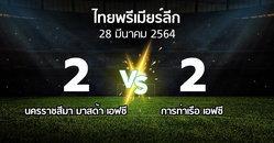 ผลบอล : นครราชสีมา มาสด้า เอฟซี vs การท่าเรือ เอฟซี (ไทยพรีเมียร์ลีก 2020-2021)
