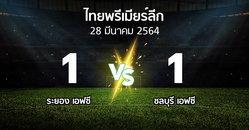 ผลบอล : ระยอง เอฟซี vs ชลบุรี เอฟซี (ไทยพรีเมียร์ลีก 2020-2021)