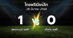 ผลบอล : สุพรรณบุรี เอฟซี vs สุโขทัย เอฟซี (ไทยพรีเมียร์ลีก 2020-2021)